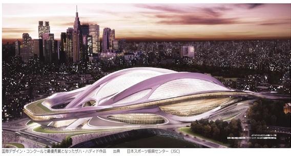 東京オリンピック開催